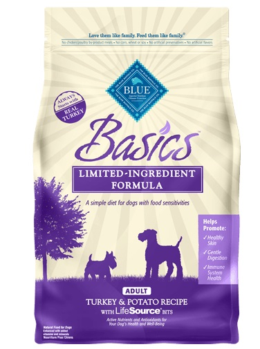Blue Buffalo Turkey Dog Food